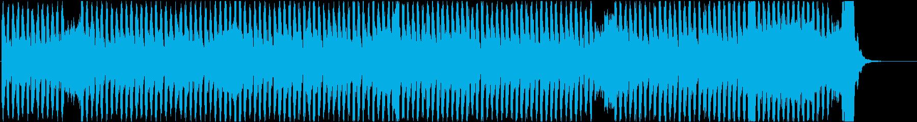 クラシック「愛の挨拶」のEDMアレンジの再生済みの波形