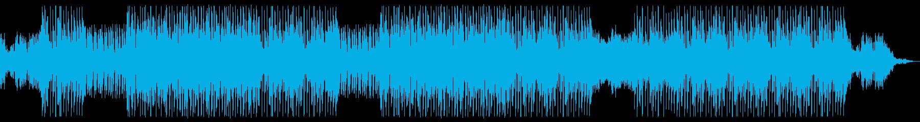 古き良き洋楽サウンドのビートの再生済みの波形