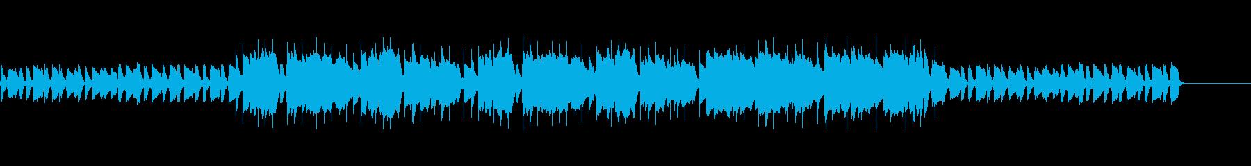 昼下がりに合うボサノバの再生済みの波形