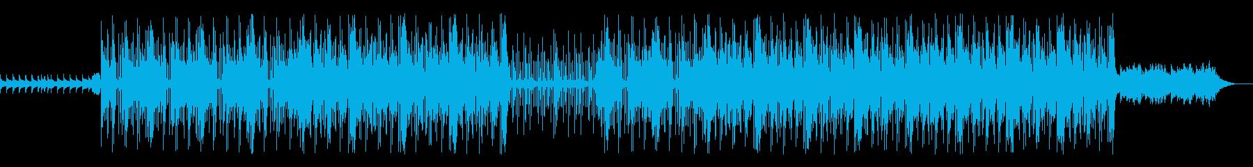 レトロ 不気味 トラップビートの再生済みの波形