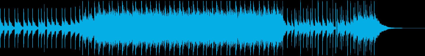 ドリブルとスキール音(バッシュ)とシンセの再生済みの波形