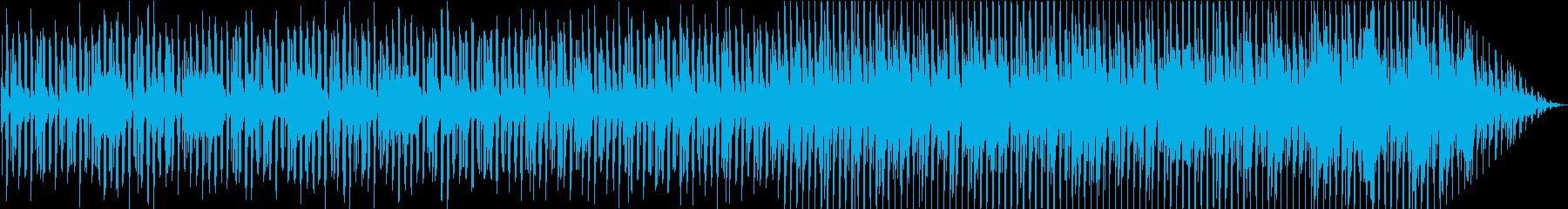 ワクワク気分のテクノの再生済みの波形