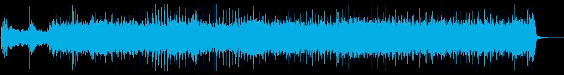 戦闘曲等に使えるHR/HMギターインストの再生済みの波形