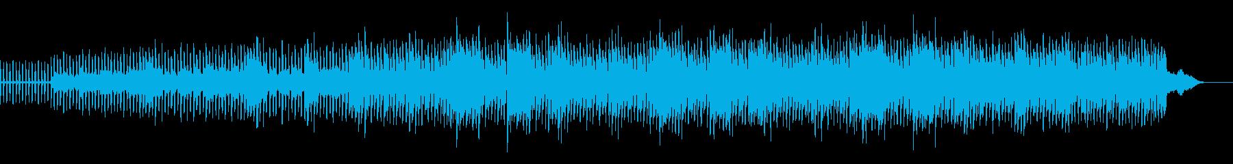 ミニマル、エレクトロ二カ、ロック、ダークの再生済みの波形