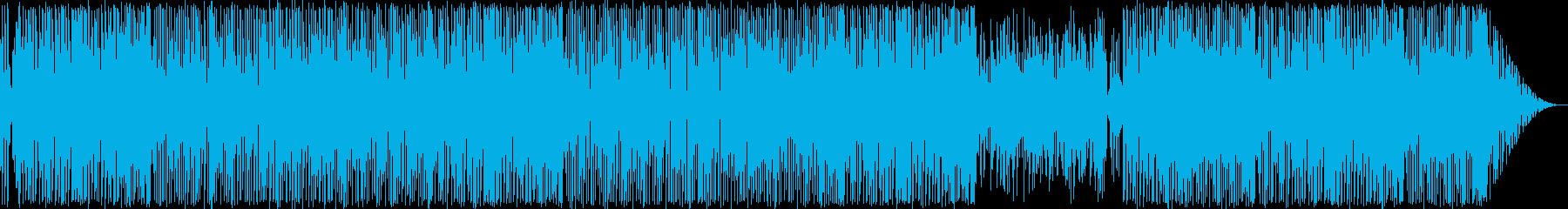8bitレトロゲーム・ポップな和風BGMの再生済みの波形