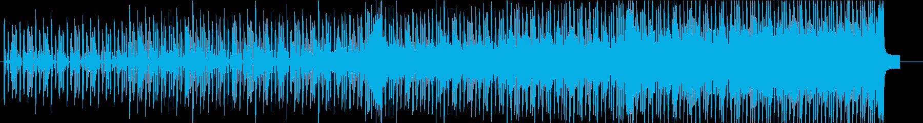 ローファイなブリープテクノの再生済みの波形