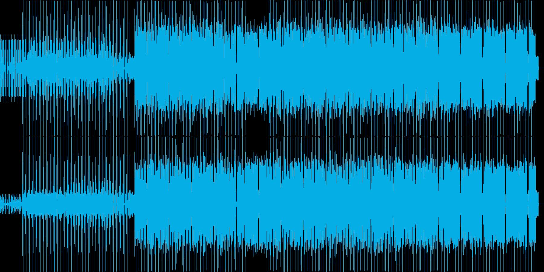 機械的な四つ打ち曲:ロボット、電脳系にの再生済みの波形