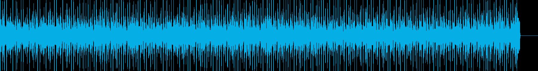 ロボットの電子溝、暗い、機械的。奇...の再生済みの波形