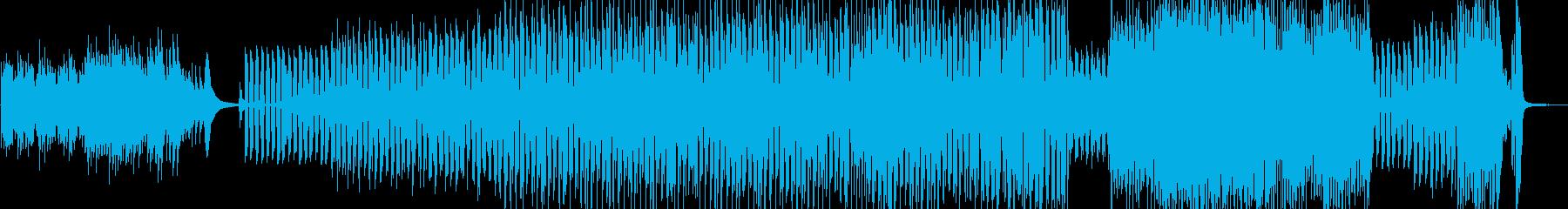悲→陽気・ムーディーなコミカルジャズの再生済みの波形