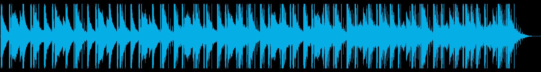 不気味/Hiphopの再生済みの波形