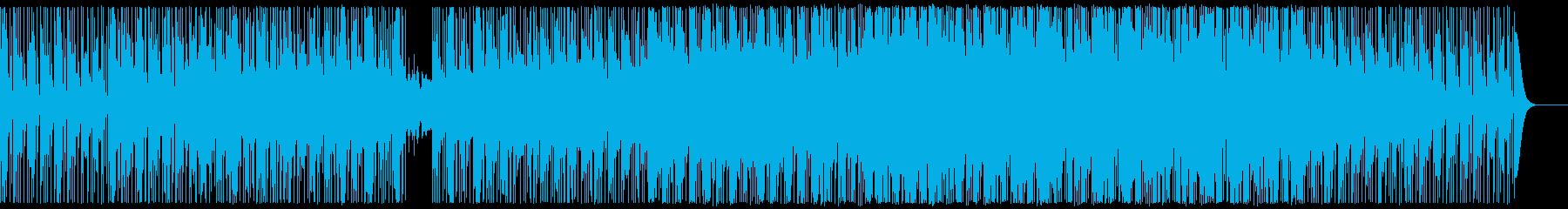 ジングル用に最適化されたエレクトロ曲の再生済みの波形