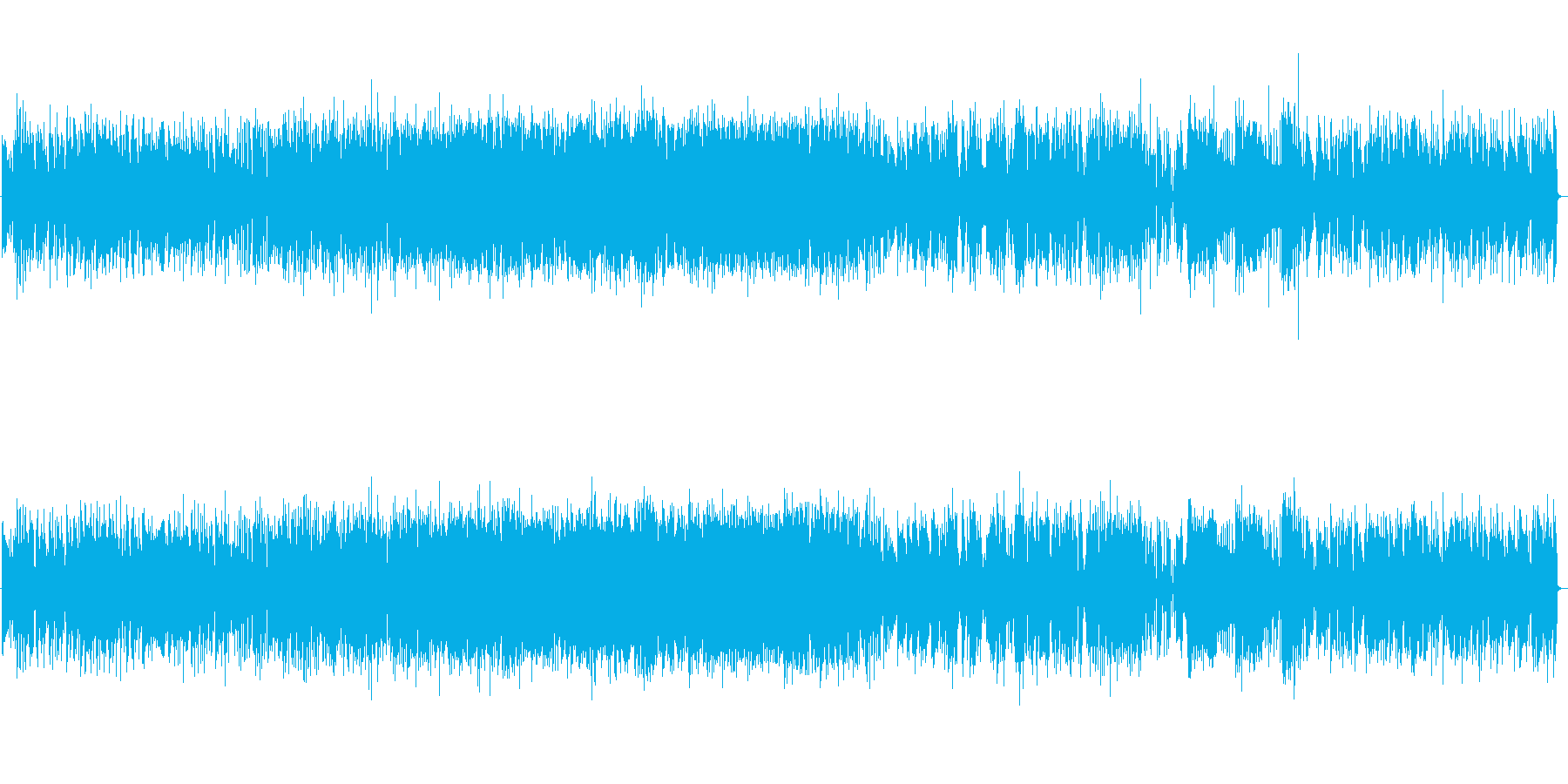 軽快なジャズ ピアノトリオの再生済みの波形