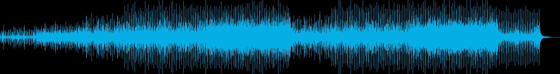 カエルが行進するような軽快ポップスBGMの再生済みの波形