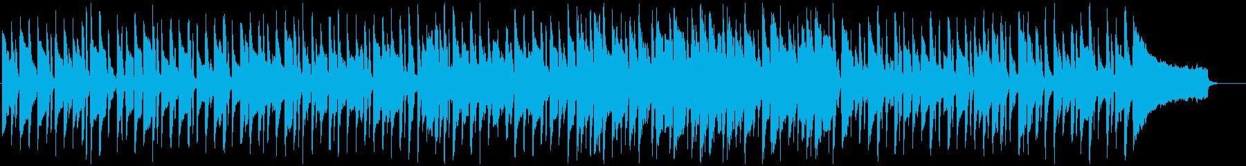 ほのぼのリコーダーのゆるい日常BGMの再生済みの波形