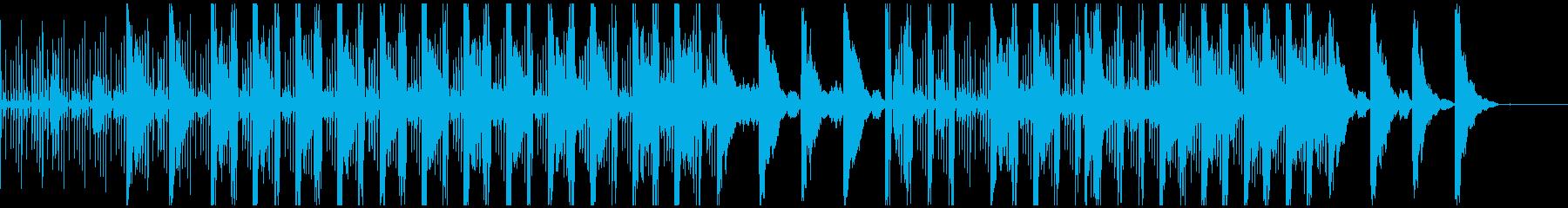 Slow Breathの再生済みの波形