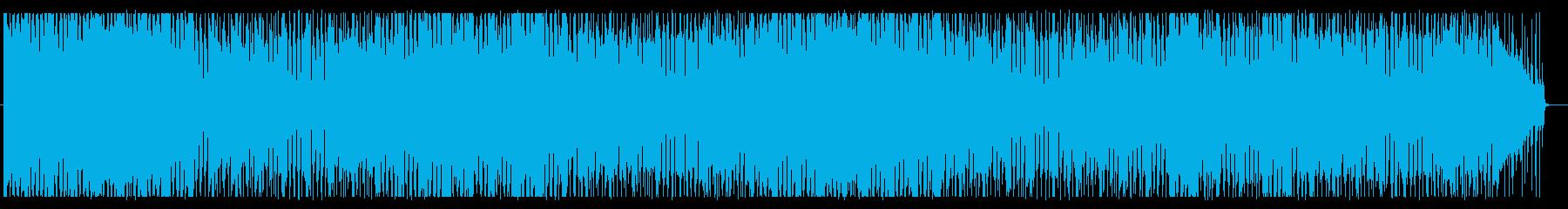 ロック リラックス 楽しいの再生済みの波形