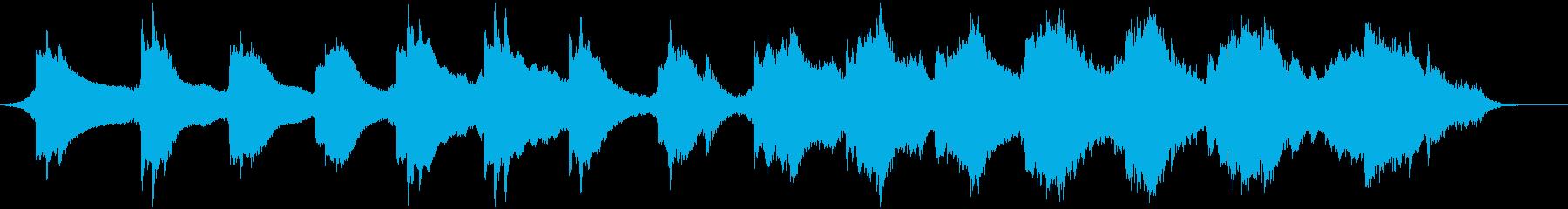 場面転換で使えそうなアンビエント曲の再生済みの波形