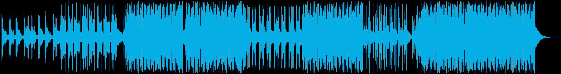 フューチャ ベース アクティブ 明...の再生済みの波形