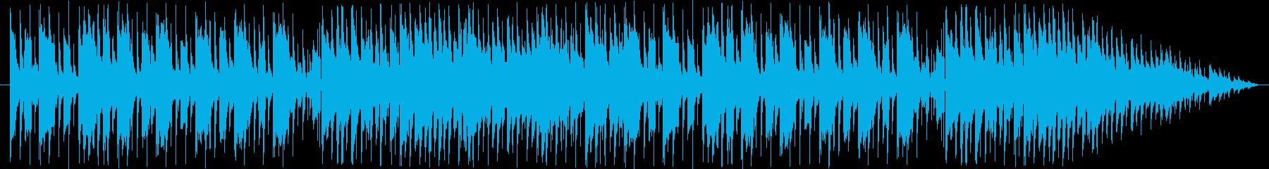 コマーシャル用の音楽。ラテンバチャ...の再生済みの波形