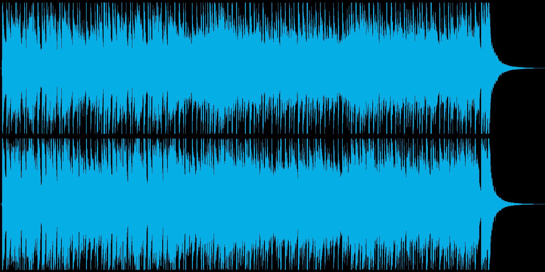 ハッピー&コミカルな曲の再生済みの波形