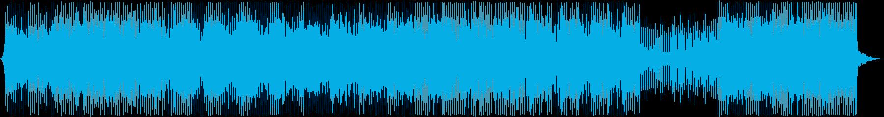 ハードコアの再生済みの波形
