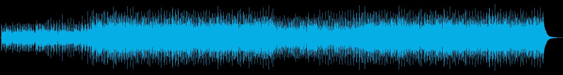 コーポレートミュージック4の再生済みの波形