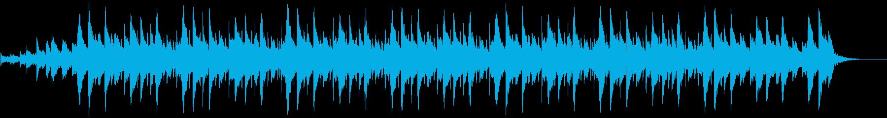 【LOFI HIPHOP】深夜勉強用Aの再生済みの波形