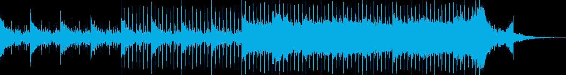 企業VP系29、爽やかギター4つ打ち8bの再生済みの波形