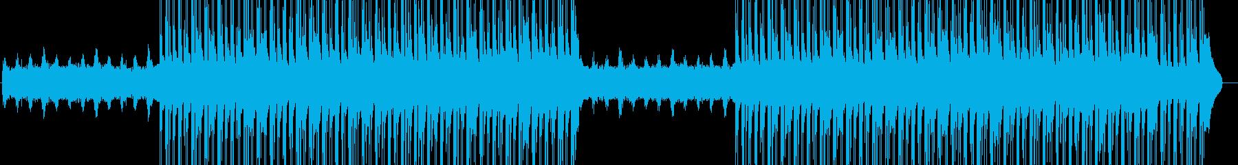 ドキドキ感シリアスなシンセサイザー曲の再生済みの波形