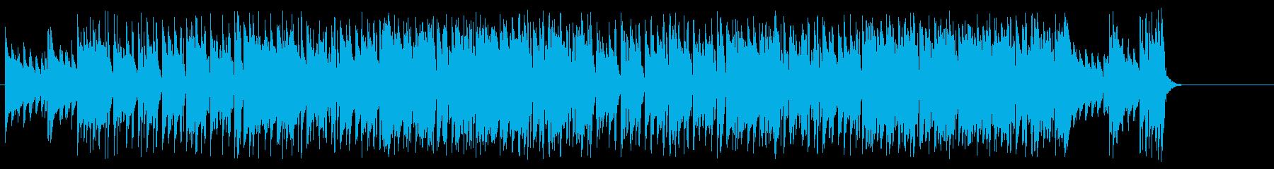 タイトなブラス・ロック・アンサンブルの再生済みの波形