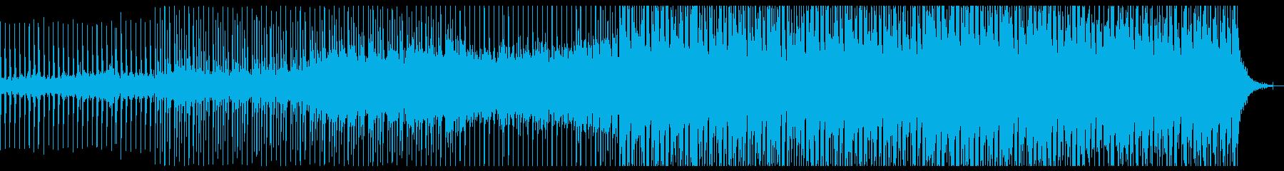 サイバーファンタジーな4つ打ちテクノの再生済みの波形