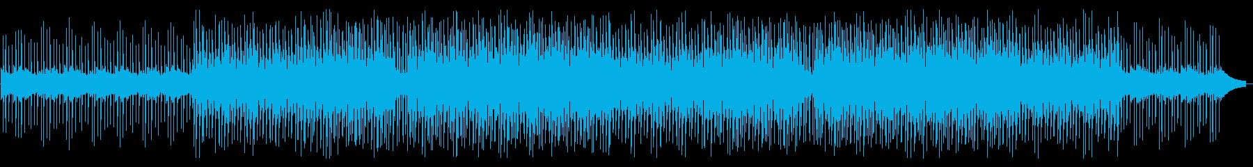 【リズム無し】企業VP・CM …ハウスの再生済みの波形