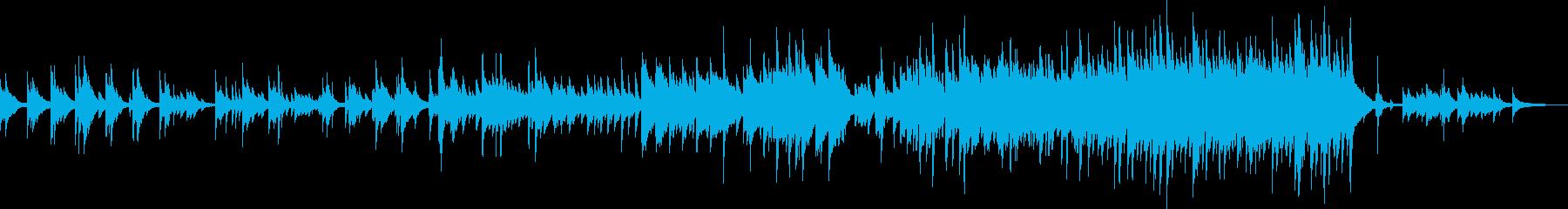 Goodbye, thank you (piano, sad)'s reproduced waveform