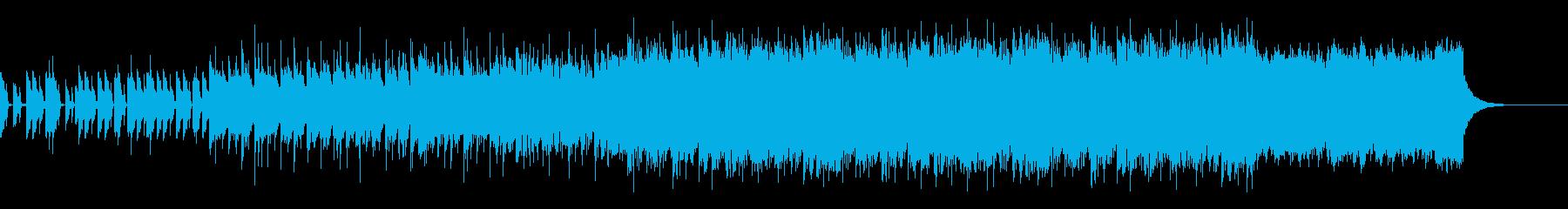 ノイジーなベースが目立つBGMの再生済みの波形