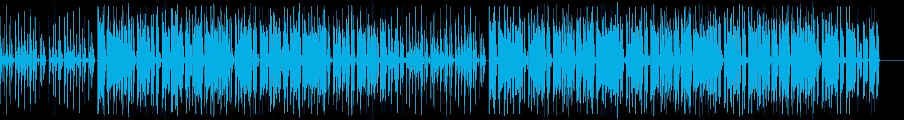 グルーヴィでダンサンブルなファンクの再生済みの波形