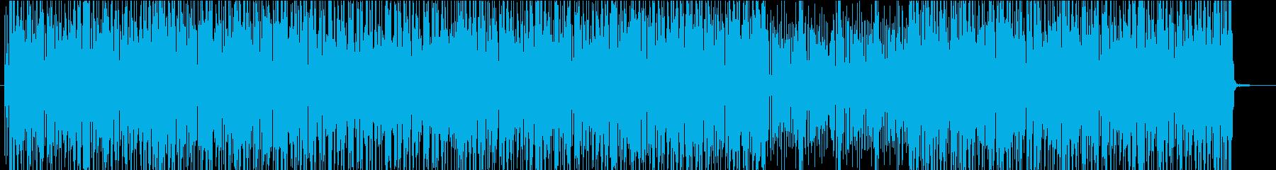 ゲーム・フィールド系モノのループ曲3の再生済みの波形