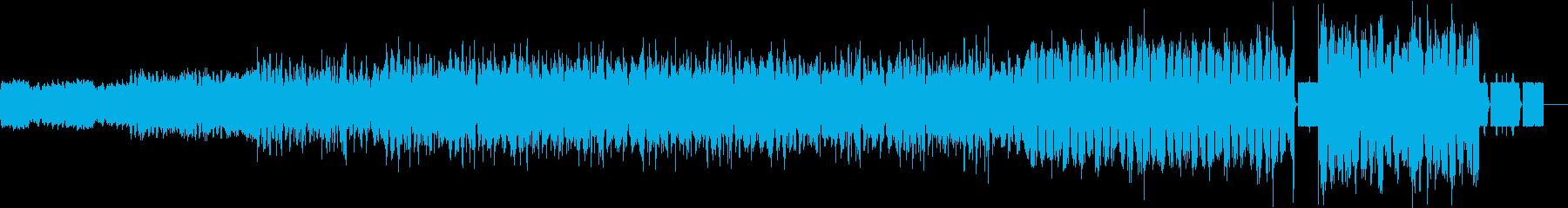 著作権フリーの洋楽を使用したい方にの再生済みの波形