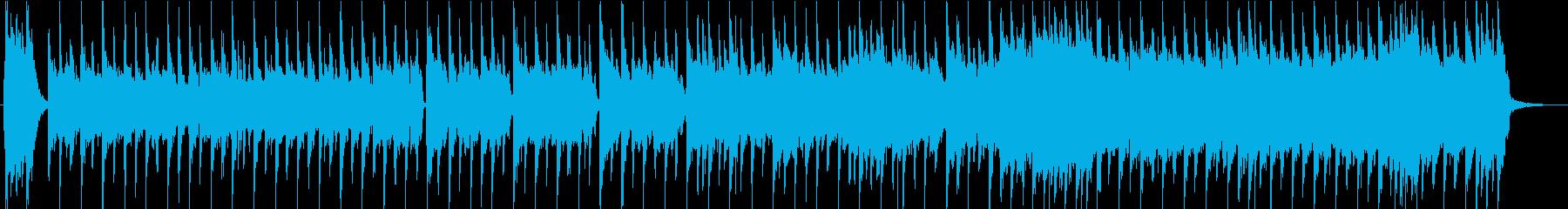 ポップロックインスト。エッジの効い...の再生済みの波形