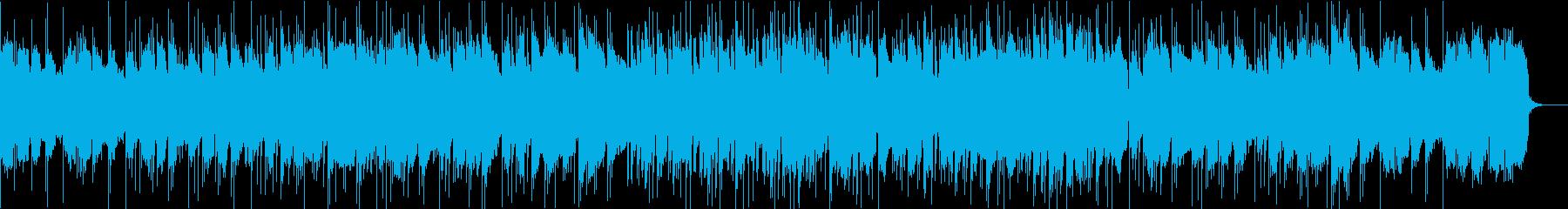 まったりできるサックスのスムースジャズの再生済みの波形