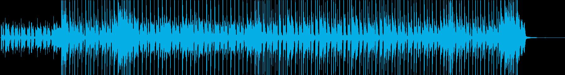 映像系やアニメに合う軽快なファンクの再生済みの波形