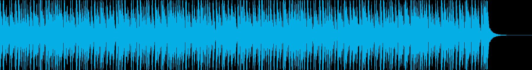 ブラスが派手なアップテンポな曲の再生済みの波形