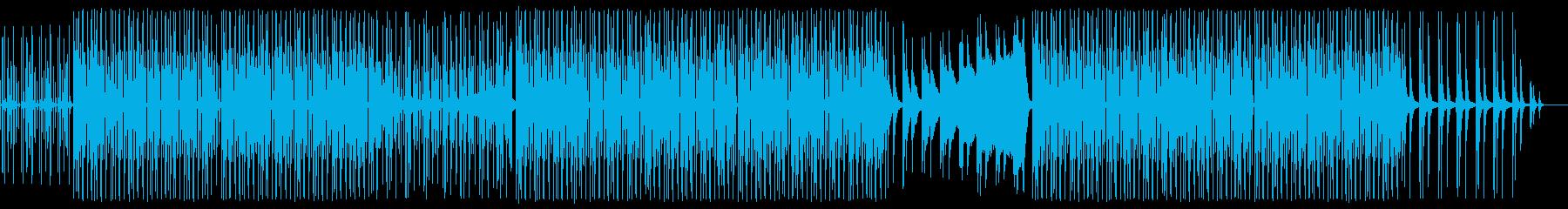 アパレルブランドの映像/ランウェイBGMの再生済みの波形