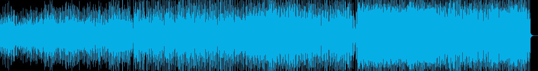 レトロなサイエンス・テクノエレクトロニカの再生済みの波形