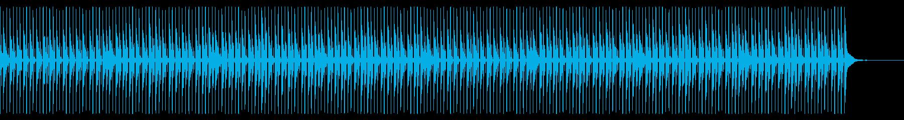 めちゃくちゃシンプルなループミュージックの再生済みの波形