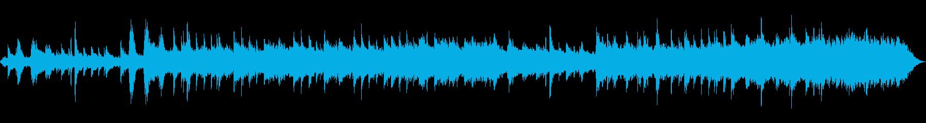 ヒーリング 瞑想 マインドフルネスの再生済みの波形