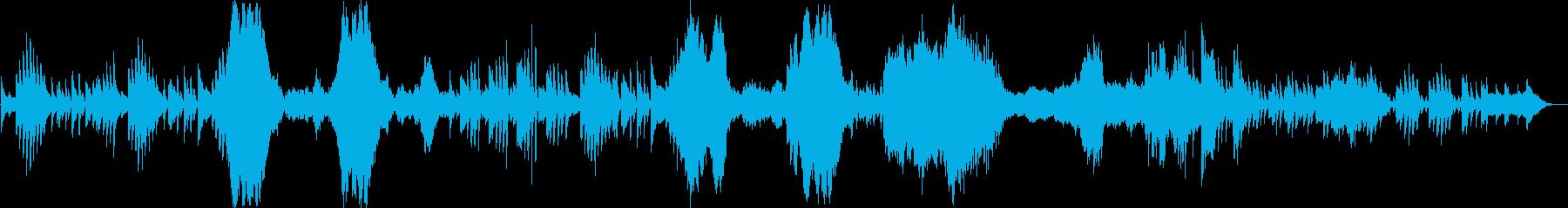 ピアノ協奏曲第20番第2楽章の再生済みの波形
