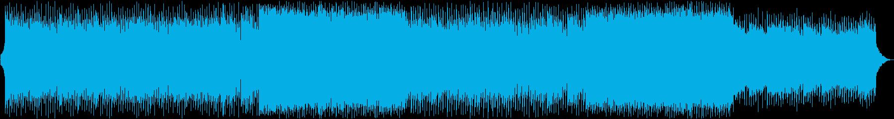 企業VP・綺麗・誠実・青空の再生済みの波形