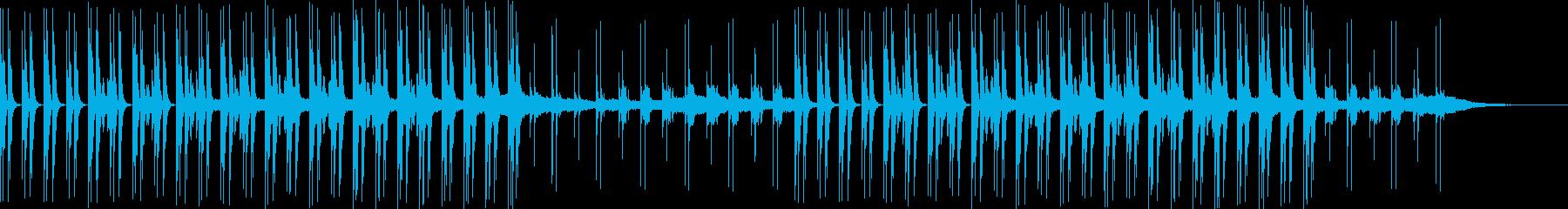適度な音色数と使いやすいトラックの再生済みの波形