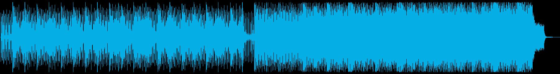 軽快でリズミカルな南国風シンセポップの再生済みの波形