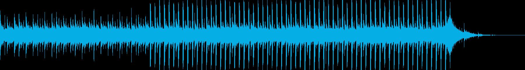 企業VP系28、爽やかギター4つ打ち7bの再生済みの波形